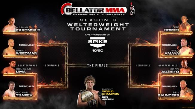 Bellator Welterweight Bracket