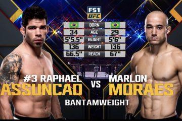Assuncao vs Moraes